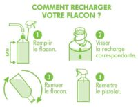you-recharge-spray-salledebain-anticalcaire-sdb